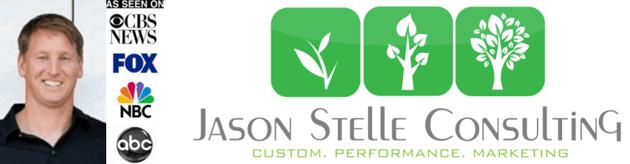 Marketing Aces - Custom Performance Marketing